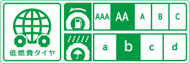 低燃費タイヤ 転がり抵抗性能:AA ウエットグリップ性能:b