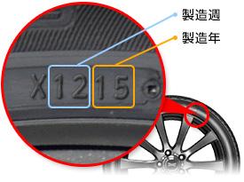 タイヤの製造年週